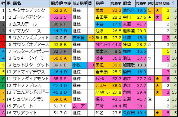 f:id:onix-oniku:20201221161604p:plain