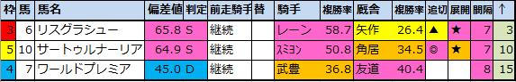 f:id:onix-oniku:20201221161706p:plain