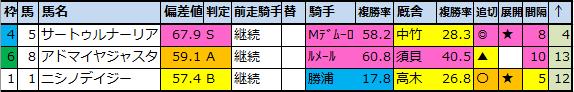 f:id:onix-oniku:20201222145229p:plain