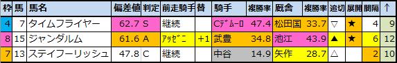 f:id:onix-oniku:20201222145316p:plain