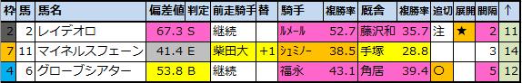 f:id:onix-oniku:20201222145401p:plain