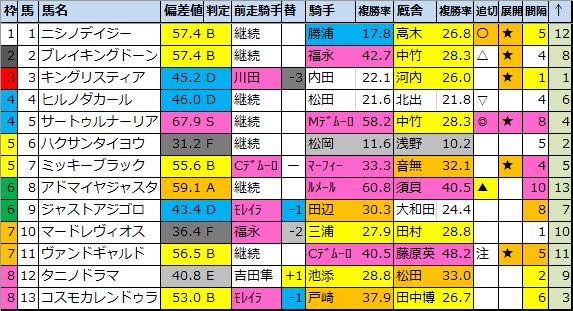 f:id:onix-oniku:20201222145524p:plain
