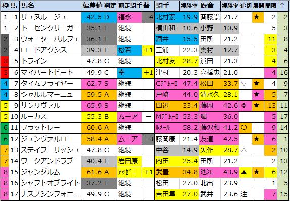 f:id:onix-oniku:20201222145601p:plain