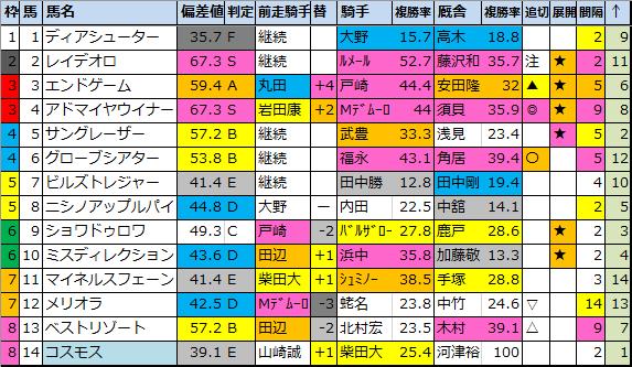 f:id:onix-oniku:20201222145643p:plain