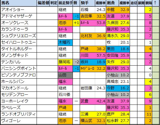 f:id:onix-oniku:20201222163211p:plain