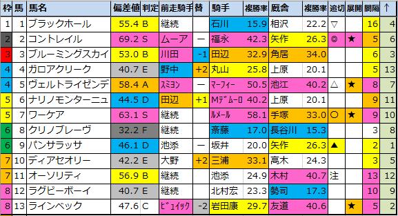 f:id:onix-oniku:20201222164735p:plain