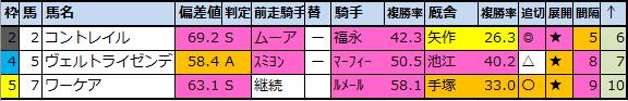 f:id:onix-oniku:20201222164823p:plain