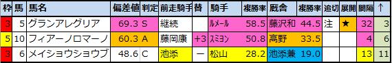 f:id:onix-oniku:20201223194530p:plain