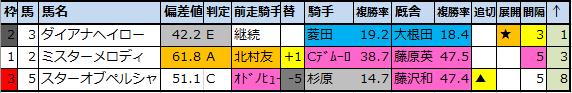 f:id:onix-oniku:20201223194615p:plain