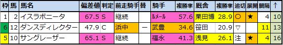 f:id:onix-oniku:20201223194655p:plain