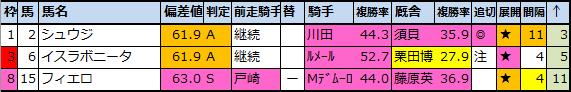 f:id:onix-oniku:20201223194727p:plain