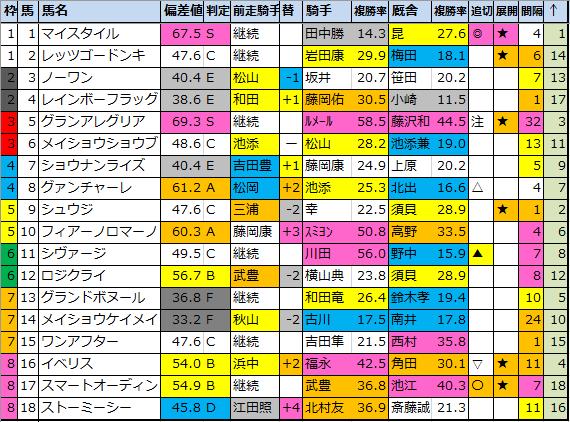 f:id:onix-oniku:20201223194912p:plain