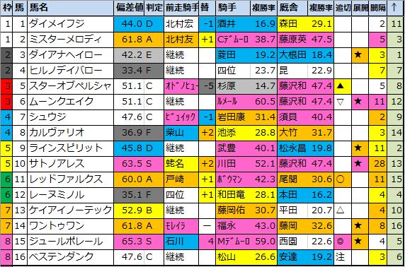 f:id:onix-oniku:20201223195118p:plain