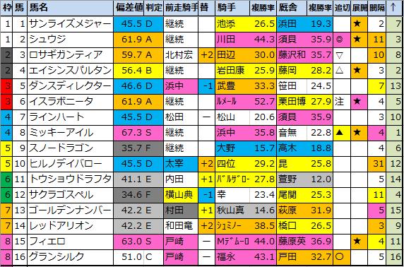 f:id:onix-oniku:20201223195244p:plain