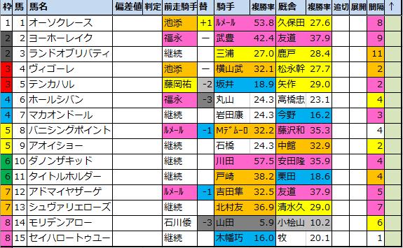 f:id:onix-oniku:20201224142104p:plain