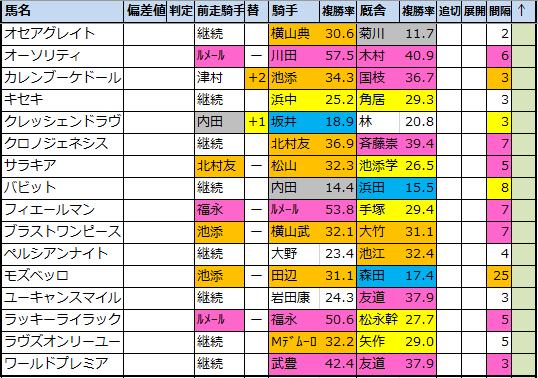 f:id:onix-oniku:20201224143747p:plain