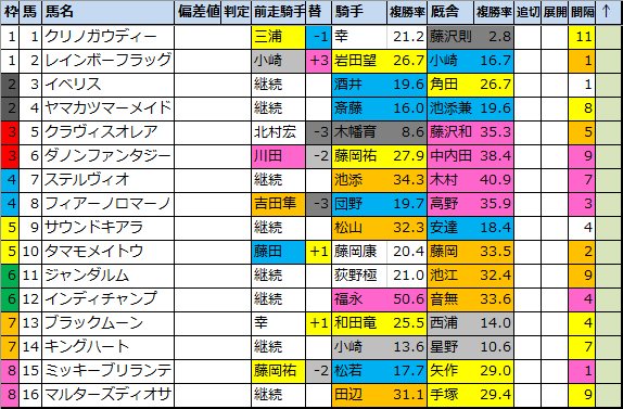 f:id:onix-oniku:20201225101232p:plain