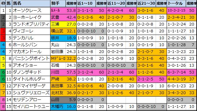 f:id:onix-oniku:20201225110506p:plain
