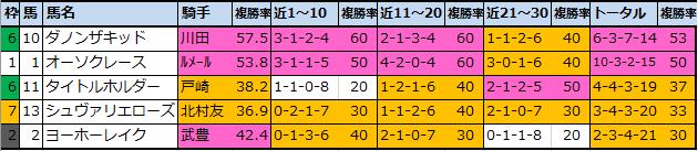 f:id:onix-oniku:20201225110544p:plain