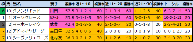f:id:onix-oniku:20201225110745p:plain