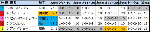 f:id:onix-oniku:20201225111153p:plain
