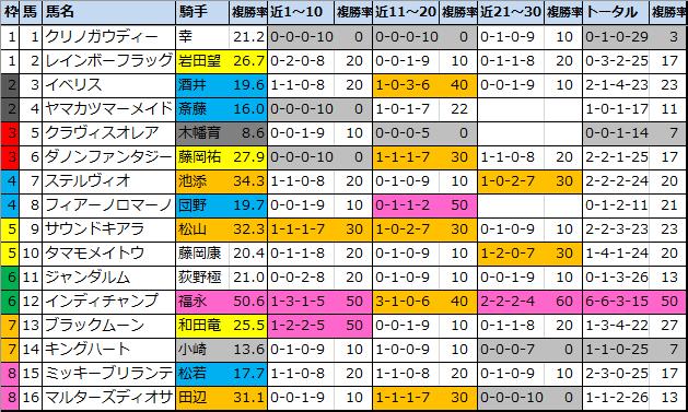 f:id:onix-oniku:20201225151855p:plain