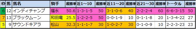 f:id:onix-oniku:20201225152027p:plain