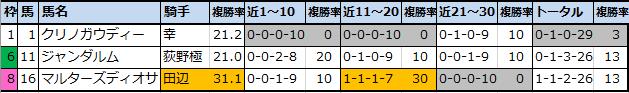 f:id:onix-oniku:20201225152237p:plain