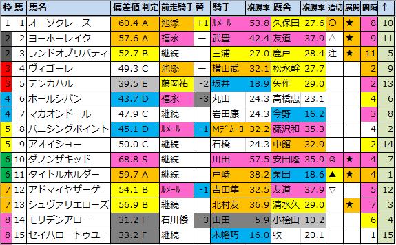 f:id:onix-oniku:20201225170826p:plain