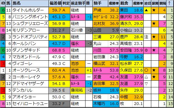 f:id:onix-oniku:20201225171757p:plain