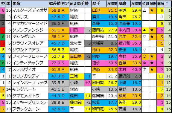 f:id:onix-oniku:20201225175137p:plain