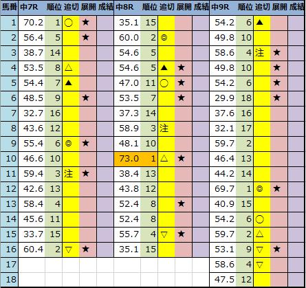 f:id:onix-oniku:20201225183847p:plain