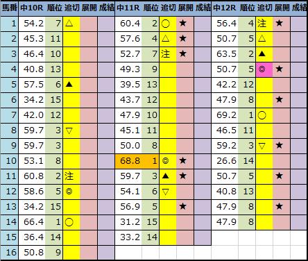 f:id:onix-oniku:20201225183921p:plain