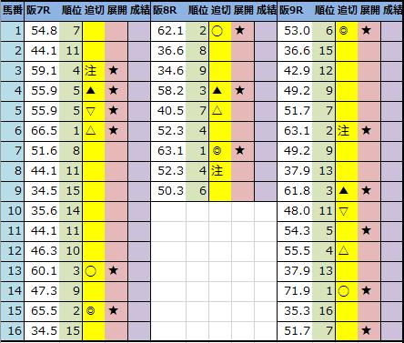 f:id:onix-oniku:20201225183957p:plain