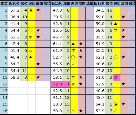 f:id:onix-oniku:20201225184032p:plain