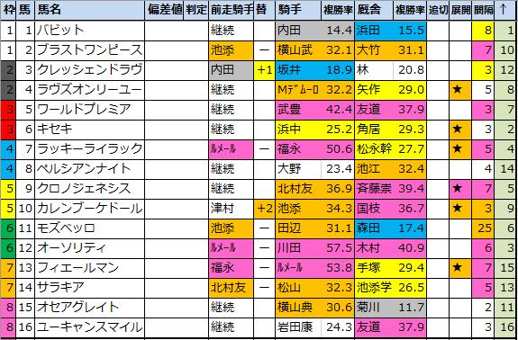 f:id:onix-oniku:20201225191410p:plain