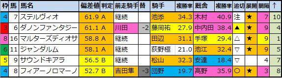 f:id:onix-oniku:20201226053525p:plain