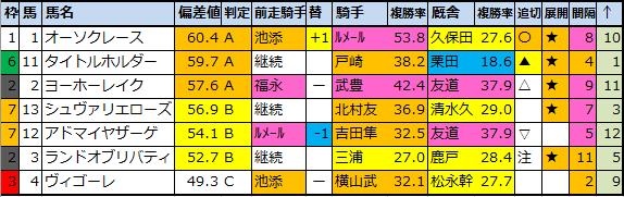 f:id:onix-oniku:20201226070951p:plain