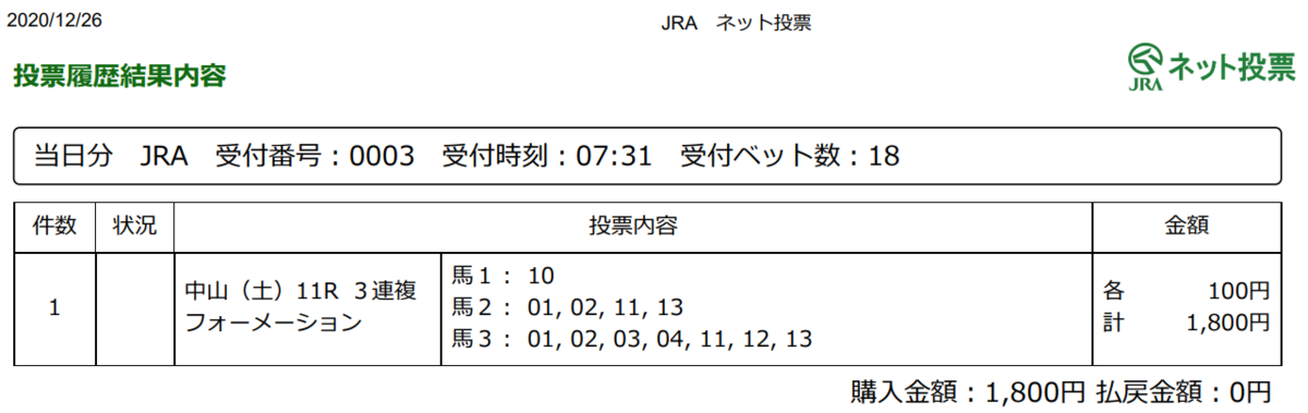 f:id:onix-oniku:20201226073215p:plain