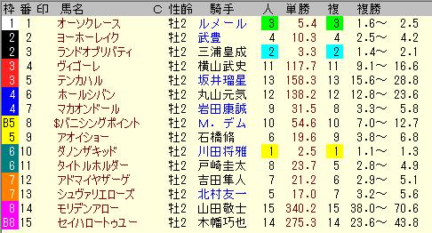f:id:onix-oniku:20201226094731p:plain
