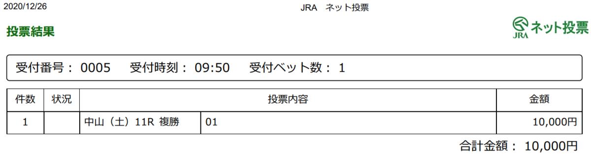 f:id:onix-oniku:20201226095126p:plain