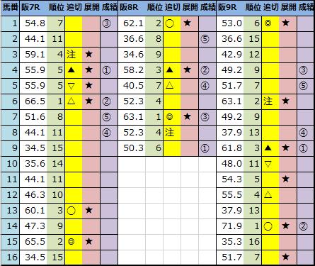 f:id:onix-oniku:20201226143732p:plain