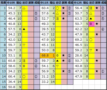 f:id:onix-oniku:20201226162116p:plain