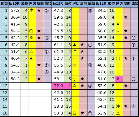 f:id:onix-oniku:20201226163017p:plain