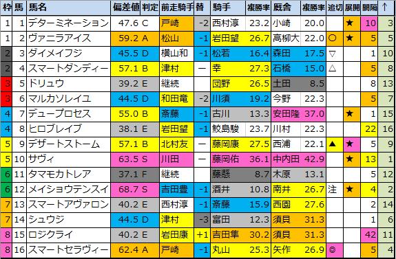 f:id:onix-oniku:20201226181531p:plain