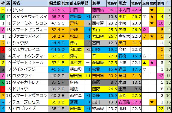 f:id:onix-oniku:20201226181910p:plain