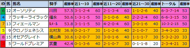 f:id:onix-oniku:20201226184306p:plain