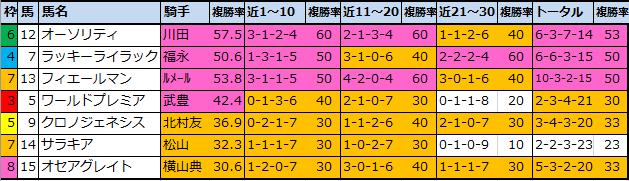 f:id:onix-oniku:20201226184346p:plain