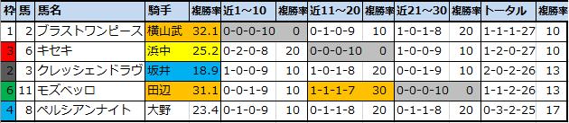 f:id:onix-oniku:20201226184449p:plain