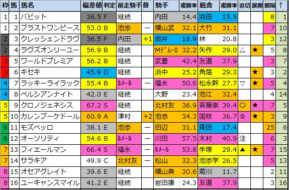 f:id:onix-oniku:20201226190629p:plain